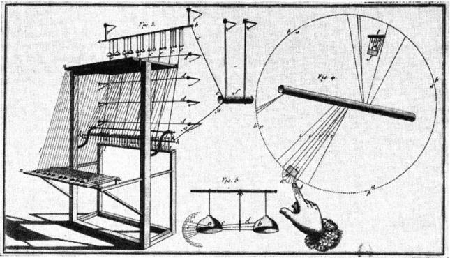 Clavecin électrique, jean-Baptiste Delaborde, Paris, France, 1759